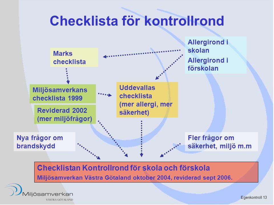 Checklista för kontrollrond