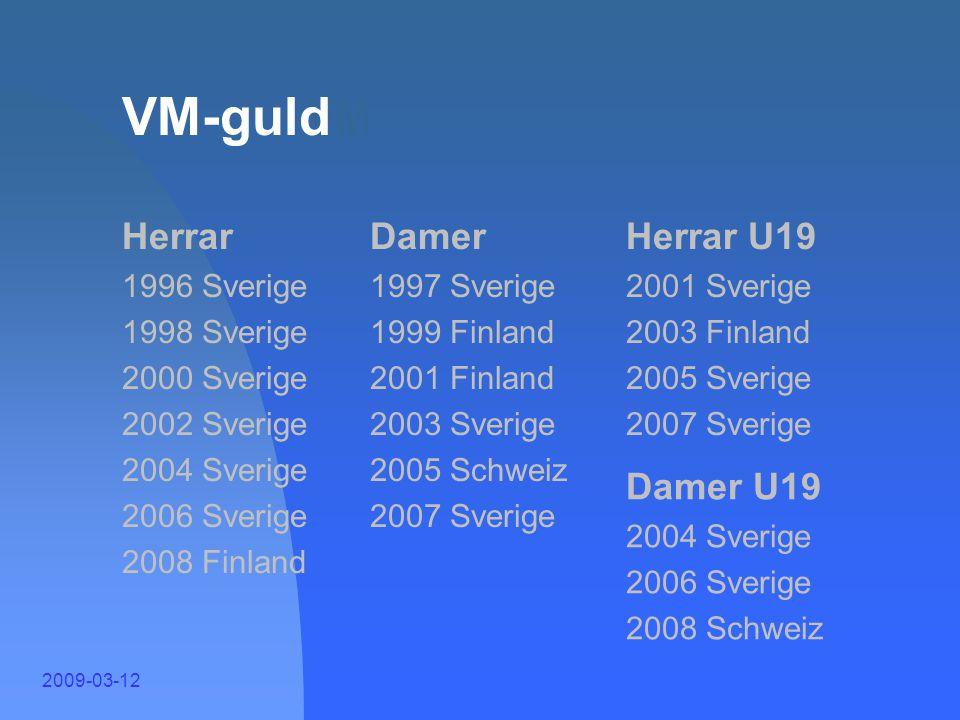 VM VM-guld Herrar Damer Herrar U19 Damer U19 1996 Sverige 1998 Sverige