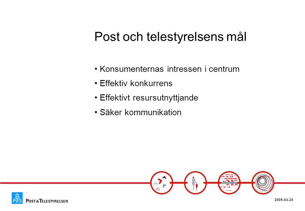 Post och telestyrelsens mål
