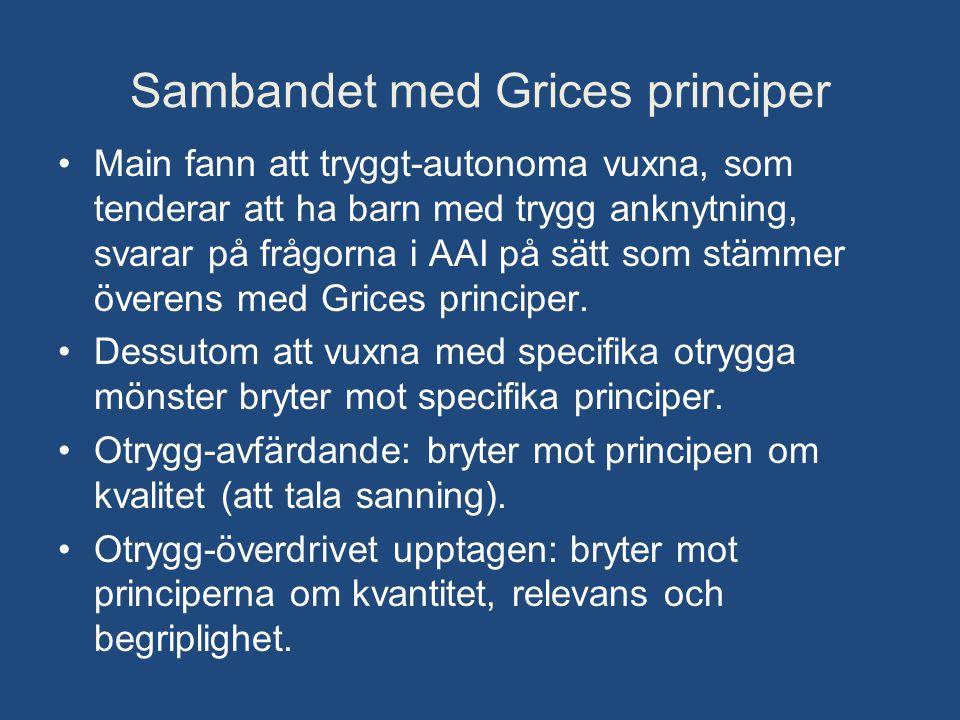 Sambandet med Grices principer