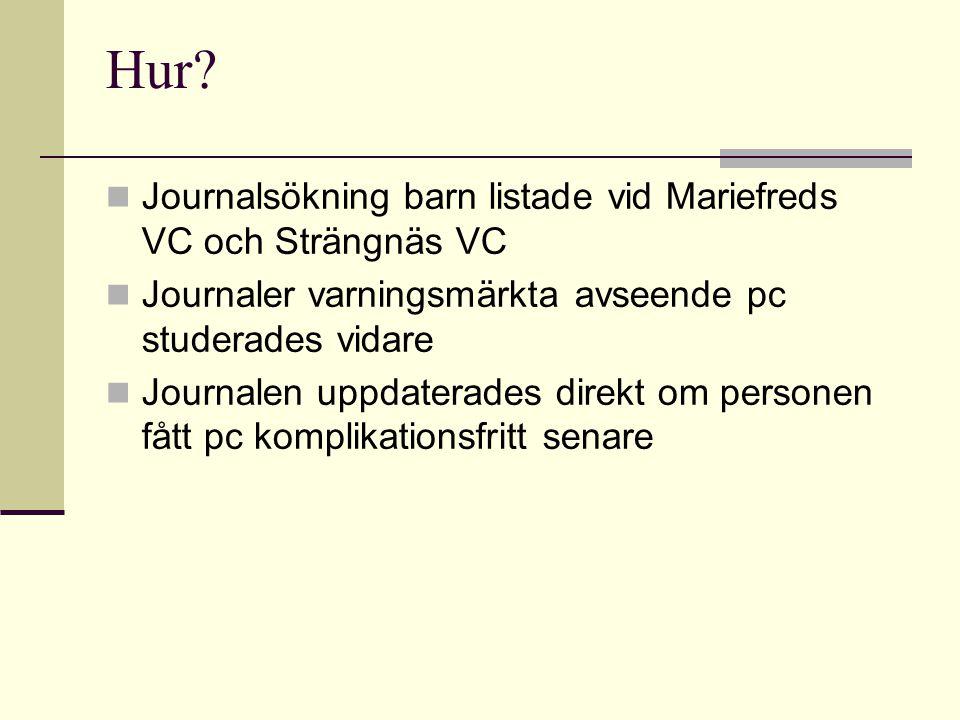 Hur Journalsökning barn listade vid Mariefreds VC och Strängnäs VC