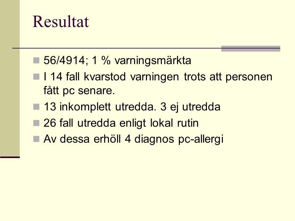 Resultat 56/4914; 1 % varningsmärkta