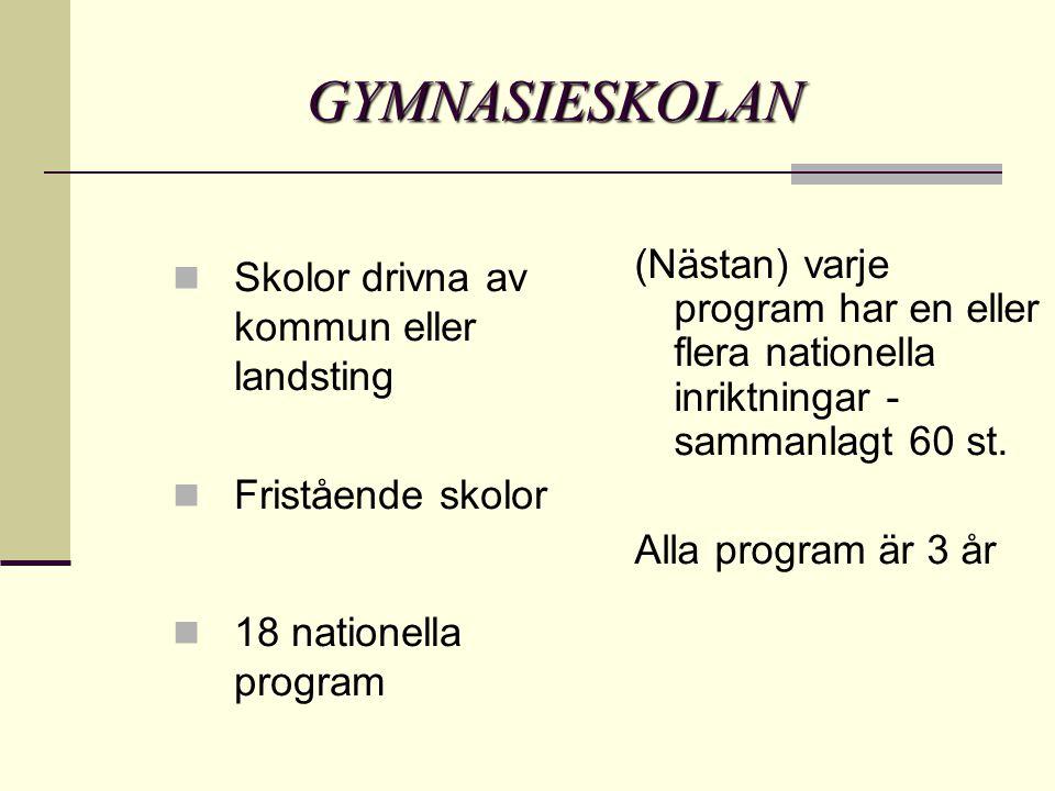 GYMNASIESKOLAN (Nästan) varje program har en eller flera nationella inriktningar - sammanlagt 60 st.