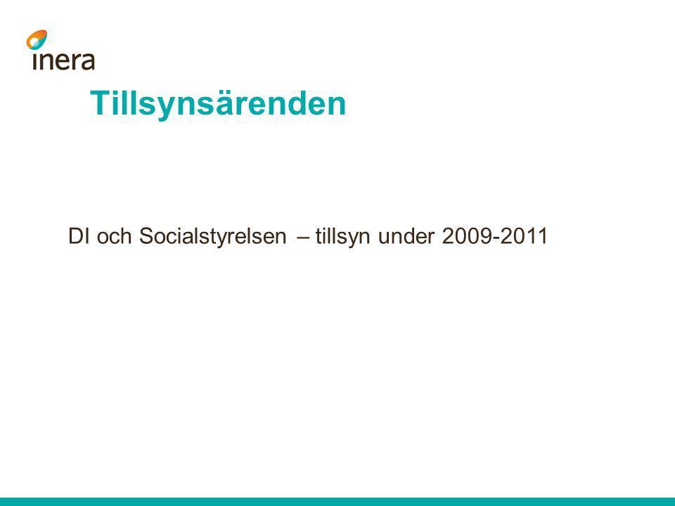 Tillsynsärenden DI och Socialstyrelsen – tillsyn under 2009-2011
