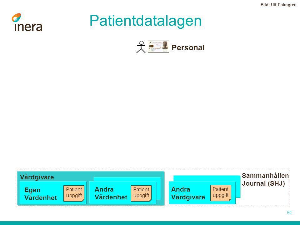 Patientdatalagen Personal Sammanhållen Vårdgivare Journal (SHJ) Egen