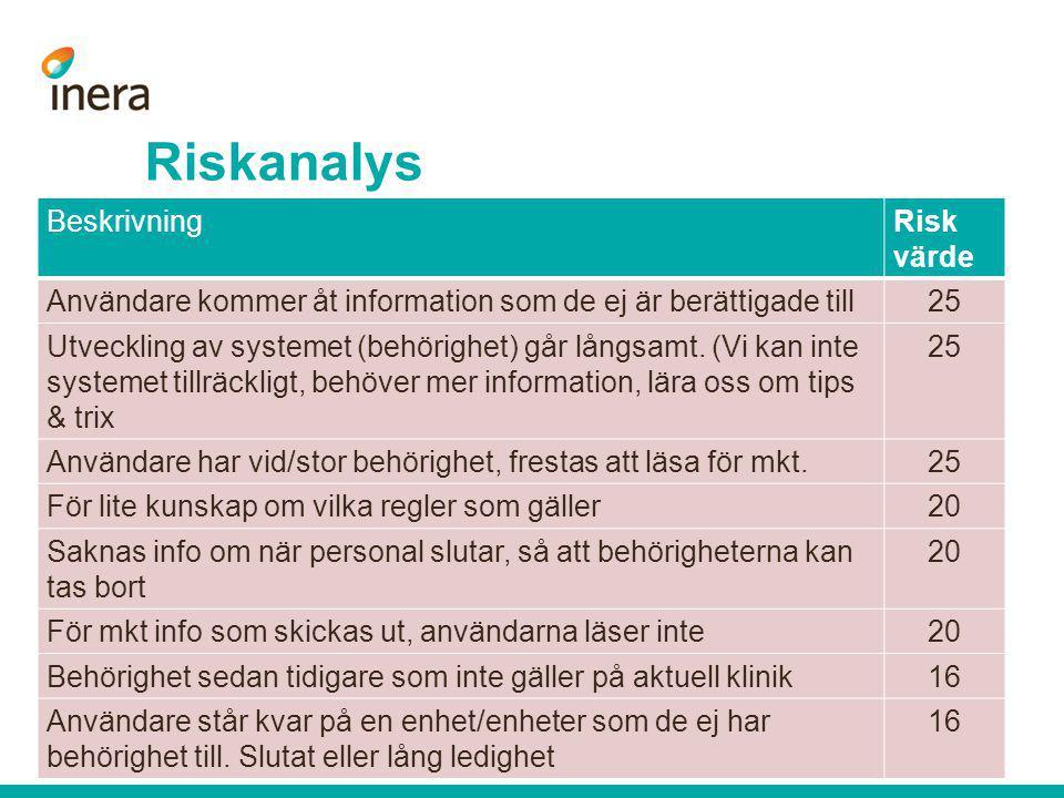 Riskanalys Beskrivning Risk värde