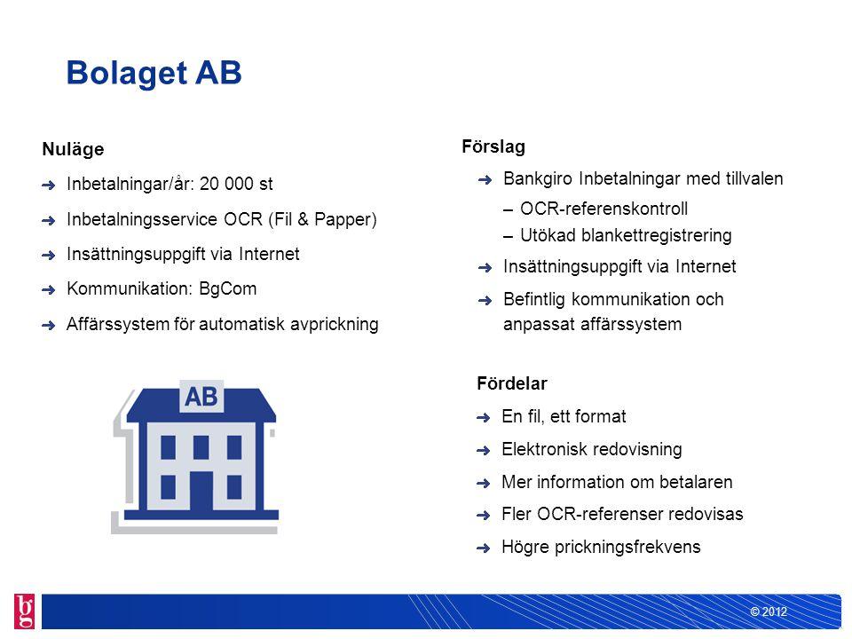 Bolaget AB Nuläge Förslag Inbetalningar/år: 20 000 st