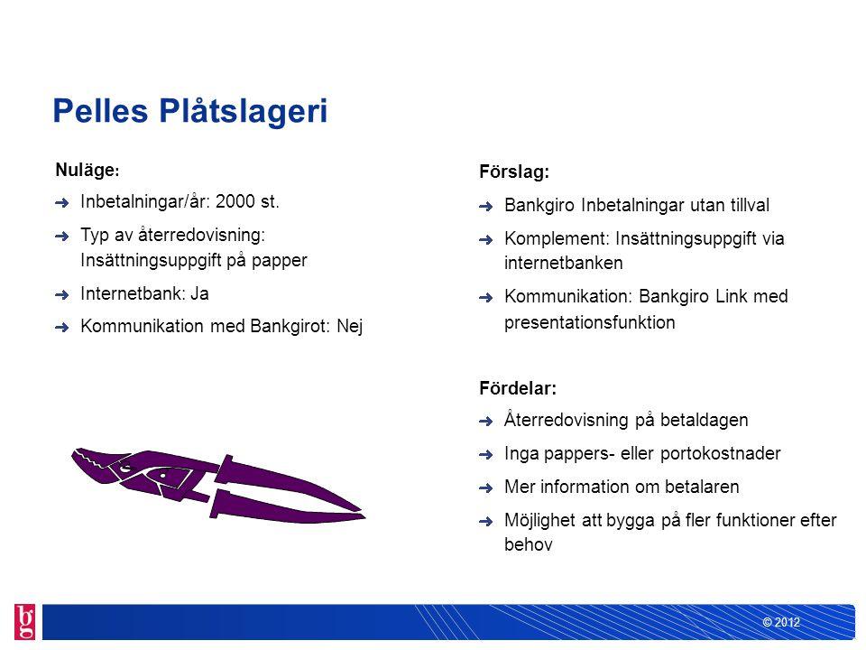 Pelles Plåtslageri Nuläge: Inbetalningar/år: 2000 st.