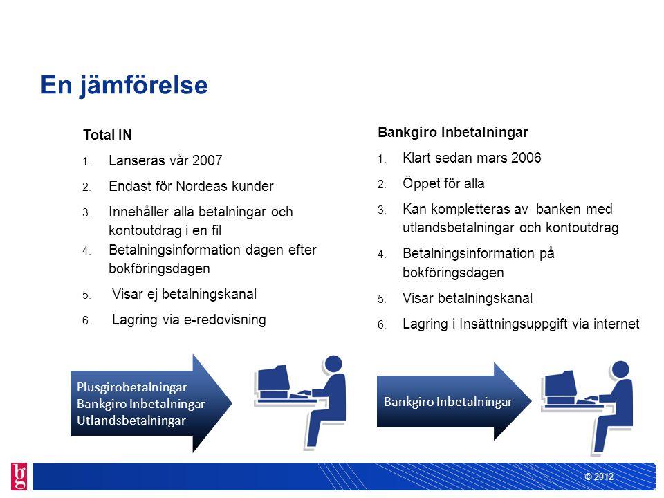 En jämförelse Bankgiro Inbetalningar Total IN Klart sedan mars 2006