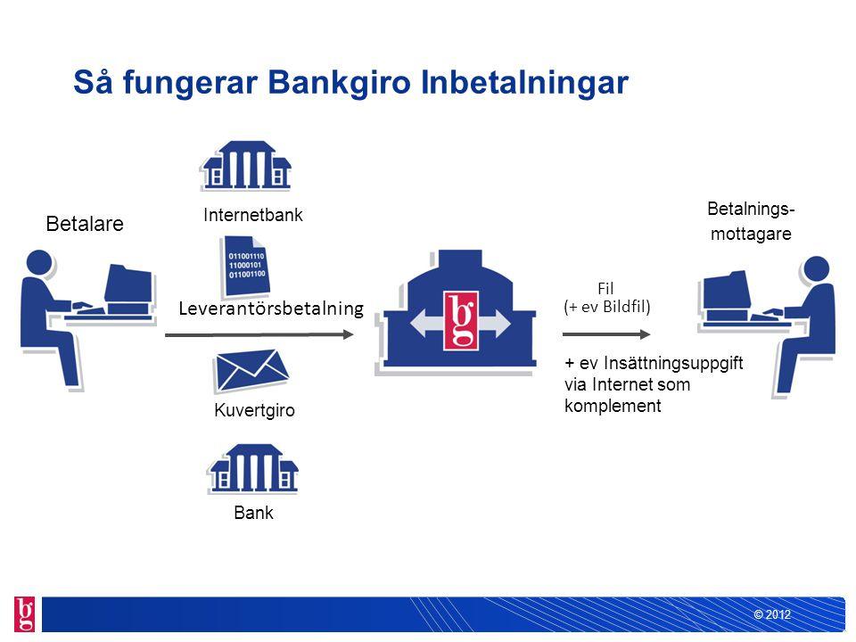 Så fungerar Bankgiro Inbetalningar