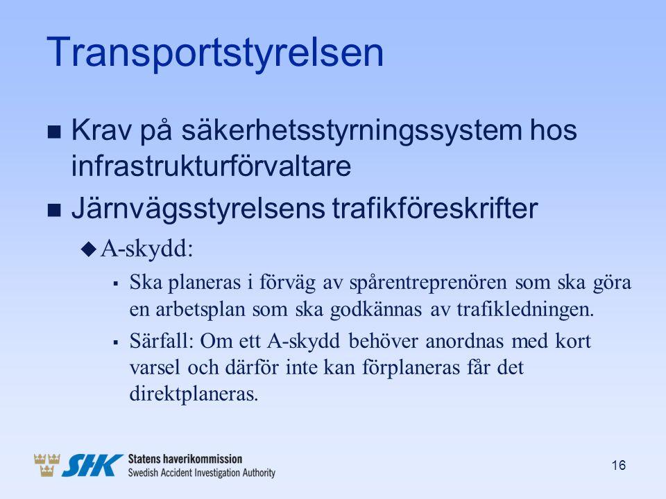 Transportstyrelsen Krav på säkerhetsstyrningssystem hos infrastrukturförvaltare. Järnvägsstyrelsens trafikföreskrifter.