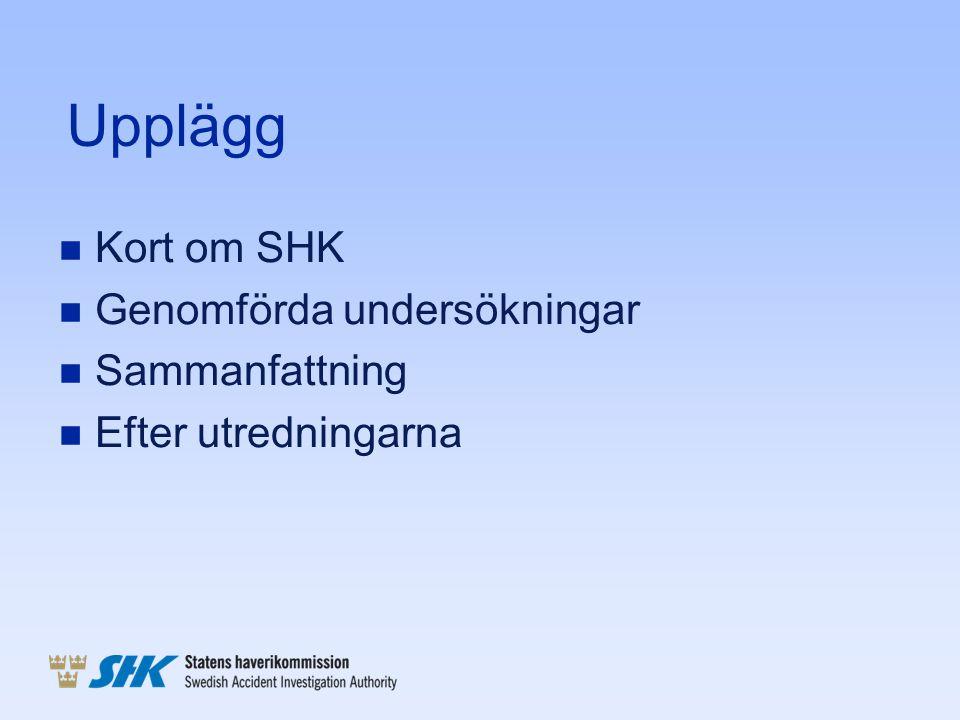 Upplägg Kort om SHK Genomförda undersökningar Sammanfattning