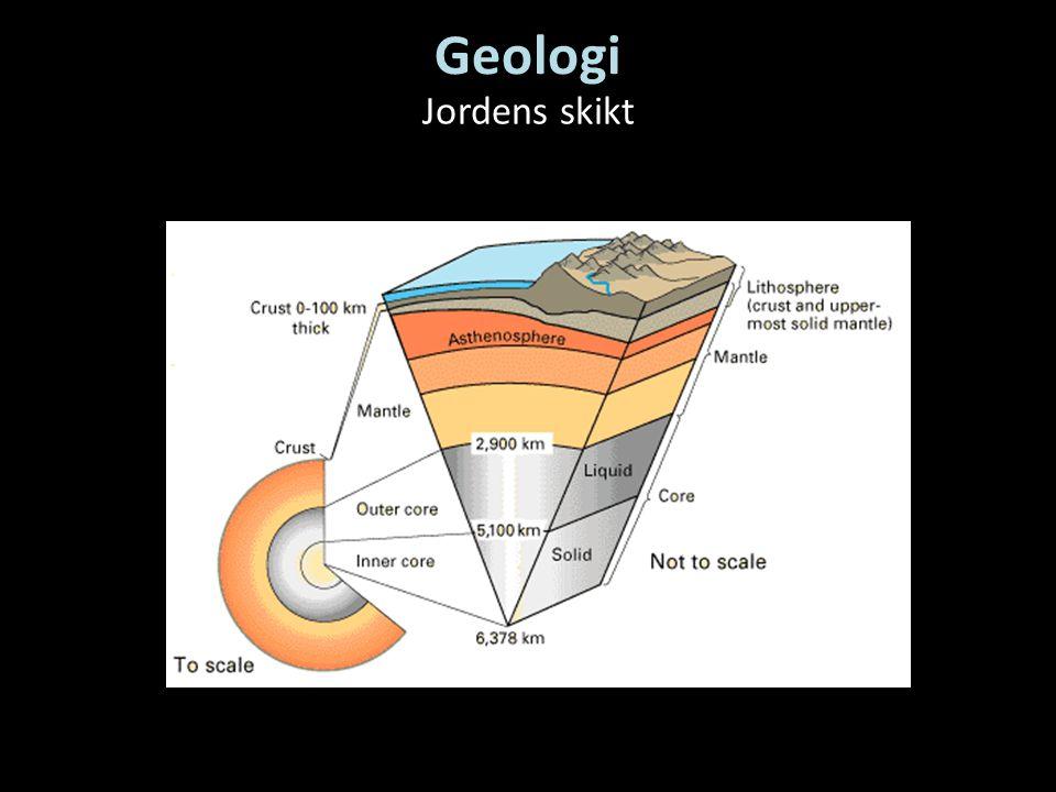 Geologi Jordens skikt