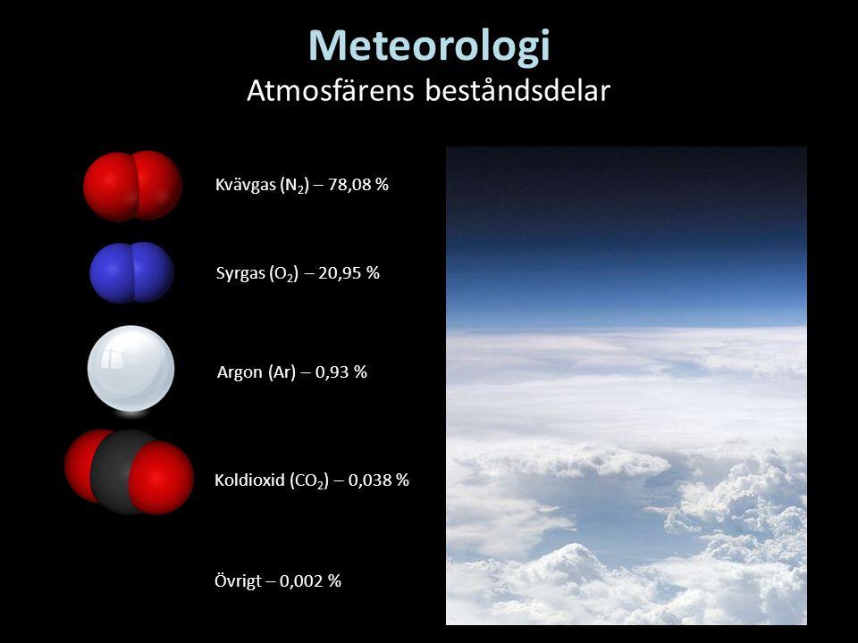 Atmosfärens beståndsdelar
