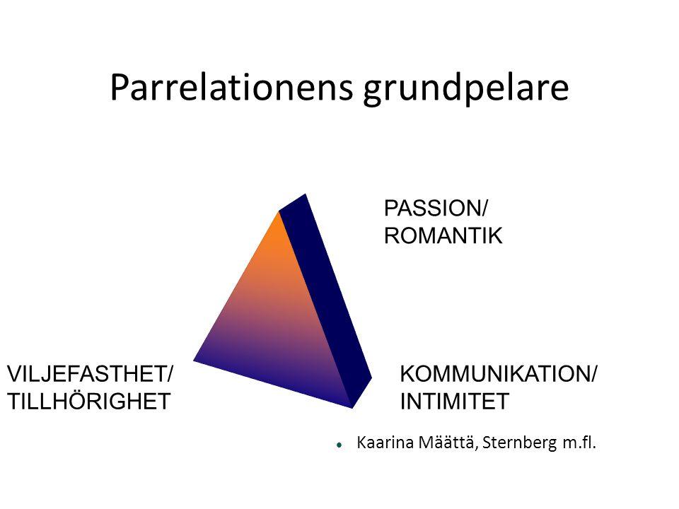 Parrelationens grundpelare