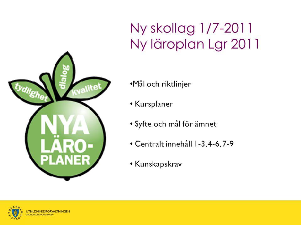Ny skollag 1/7-2011 Ny läroplan Lgr 2011 Mål och riktlinjer Kursplaner