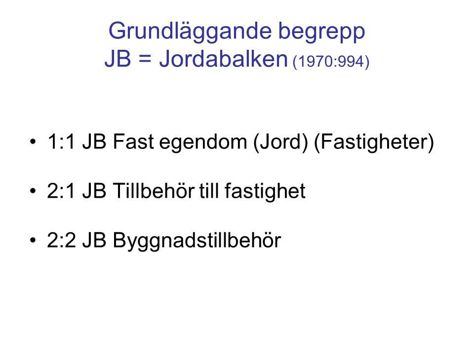 Grundläggande begrepp JB = Jordabalken (1970:994)