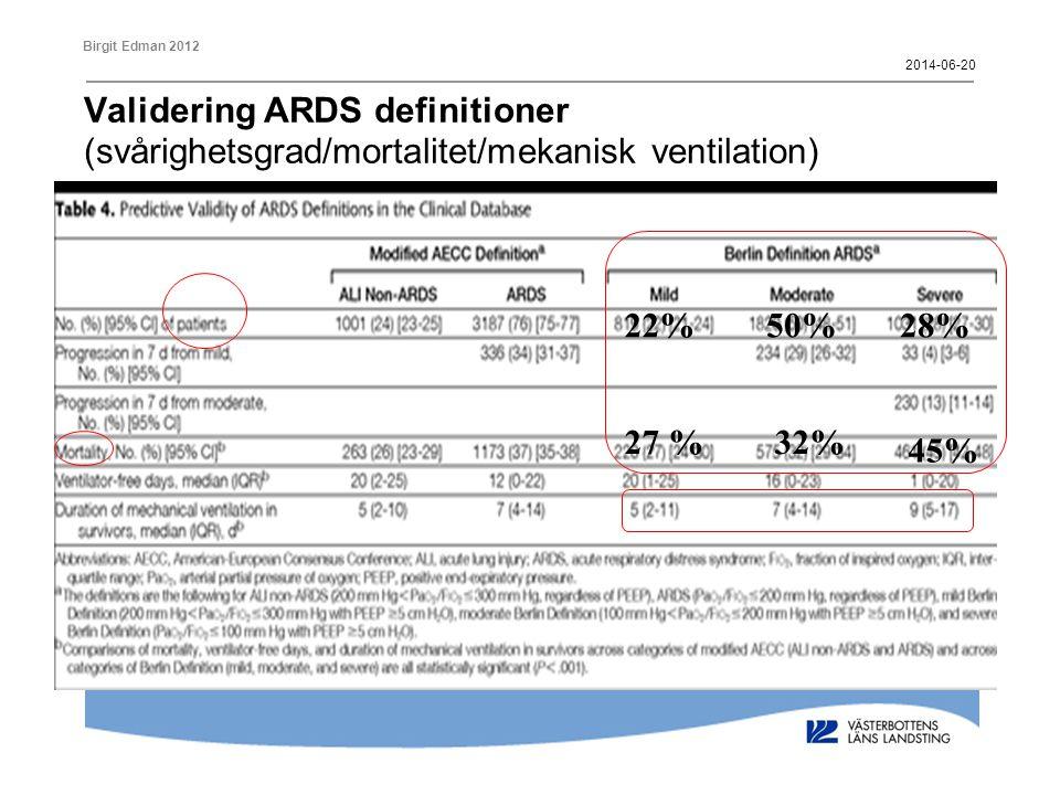 2017-04-02 Validering ARDS definitioner (svårighetsgrad/mortalitet/mekanisk ventilation) 22% 50% 28%