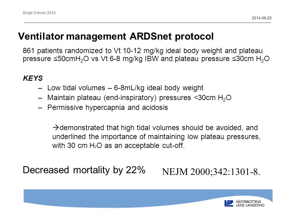 Ventilator management ARDSnet protocol