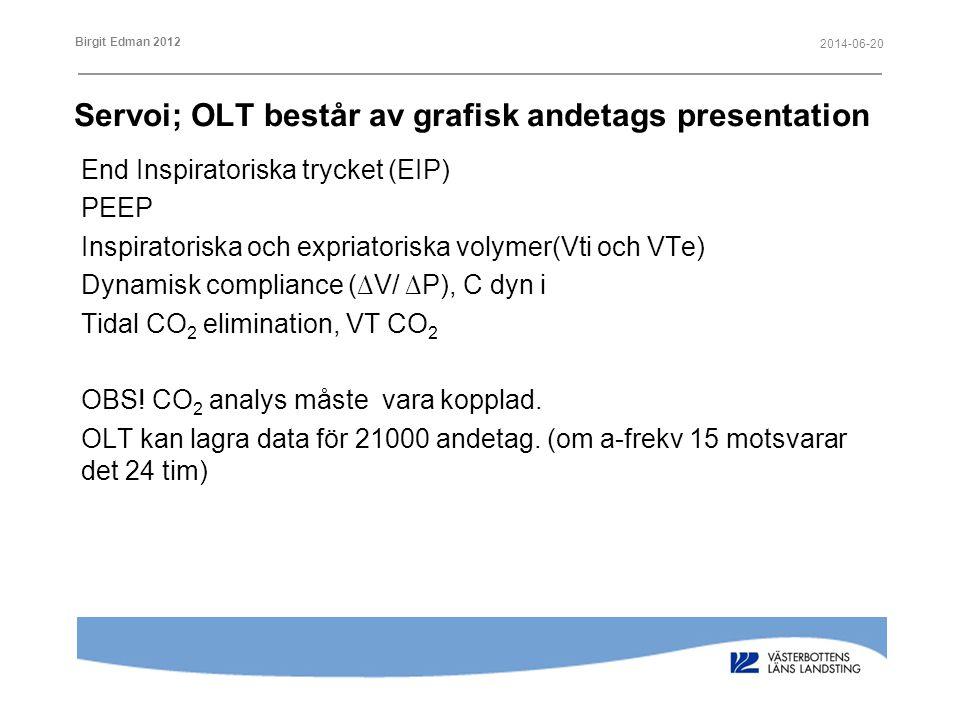 Servoi; OLT består av grafisk andetags presentation