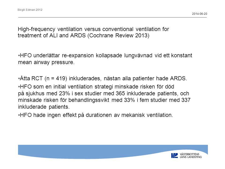 Åtta RCT (n = 419) inkluderades, nästan alla patienter hade ARDS.