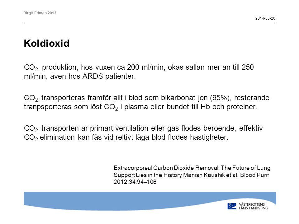2017-04-02 Koldioxid. CO2 produktion; hos vuxen ca 200 ml/min, ökas sällan mer än till 250 ml/min, även hos ARDS patienter.