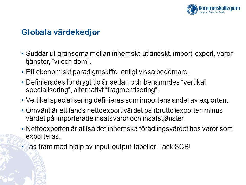 Globala värdekedjor Suddar ut gränserna mellan inhemskt-utländskt, import-export, varor-tjänster, vi och dom .