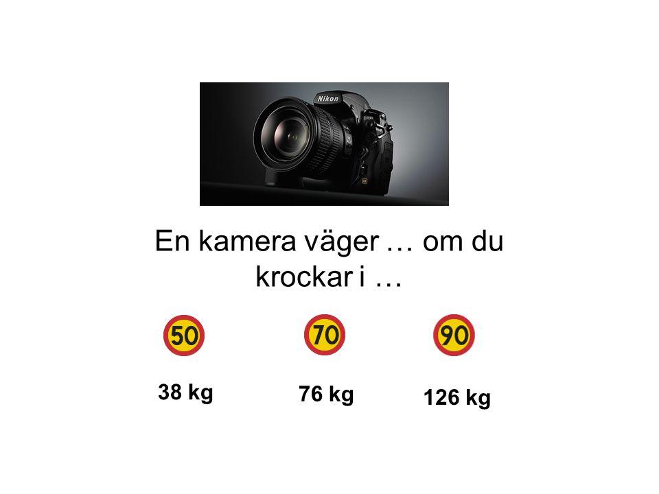 En kamera väger … om du krockar i …