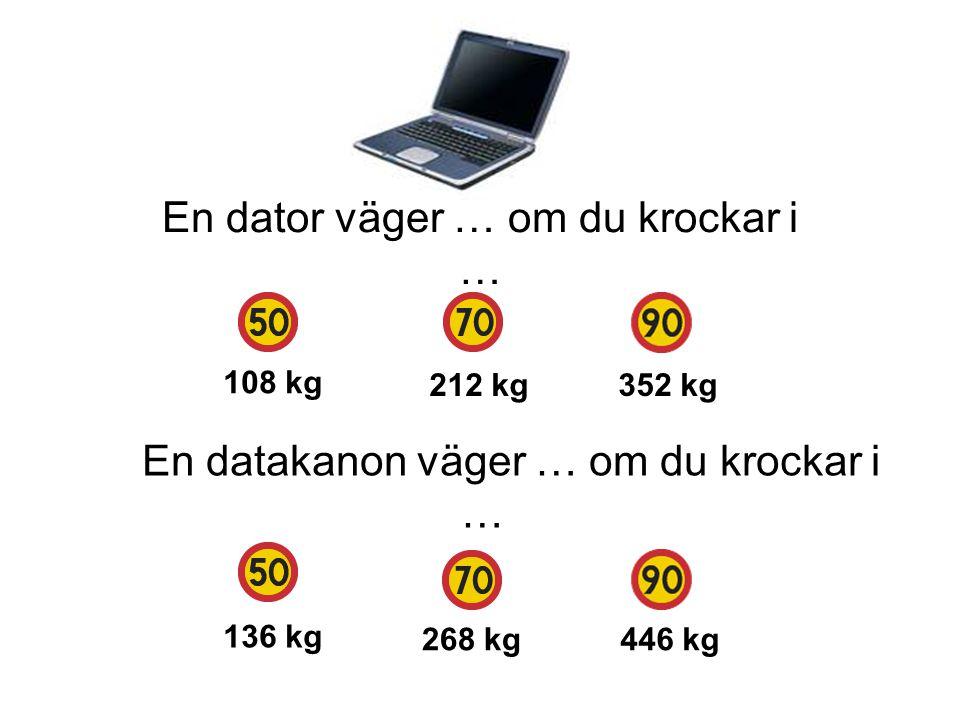 En dator väger … om du krockar i …