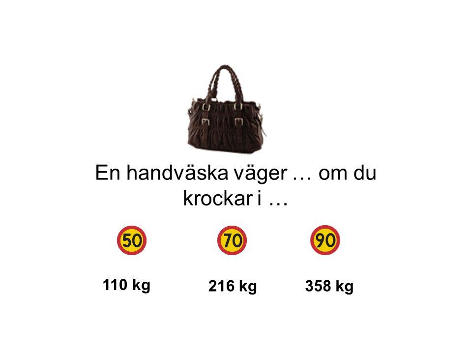 En handväska väger … om du krockar i …
