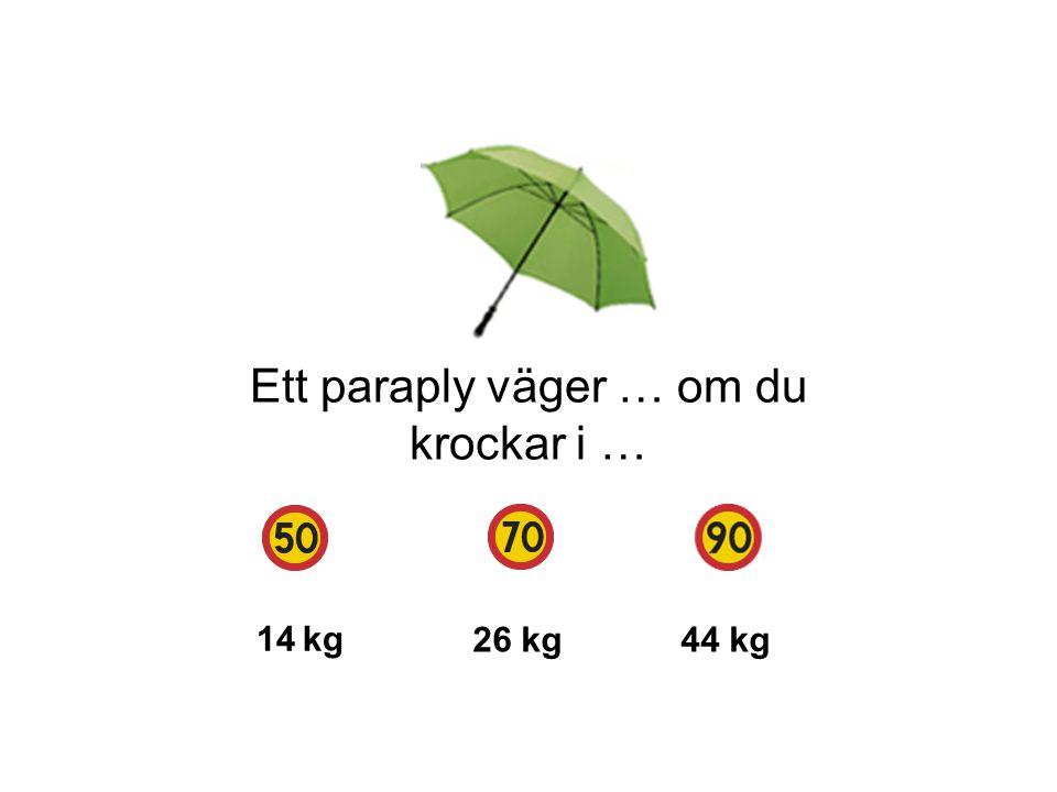 Ett paraply väger … om du krockar i …