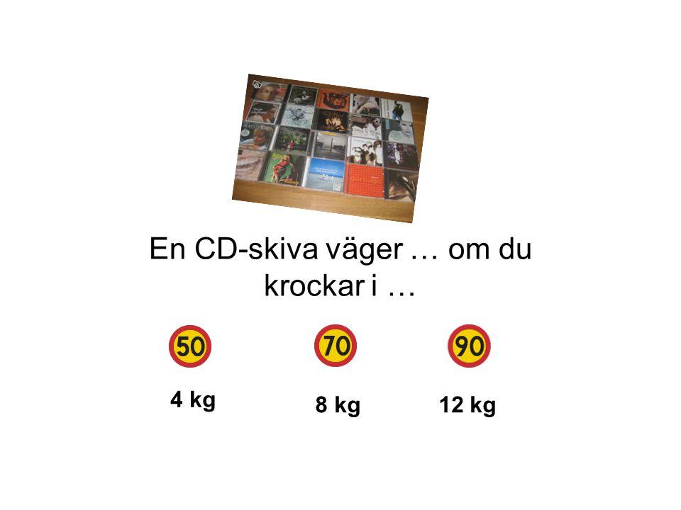 En CD-skiva väger … om du krockar i …