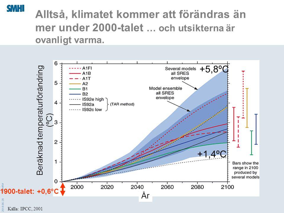 Beräknad temperaturförändring (ºC)