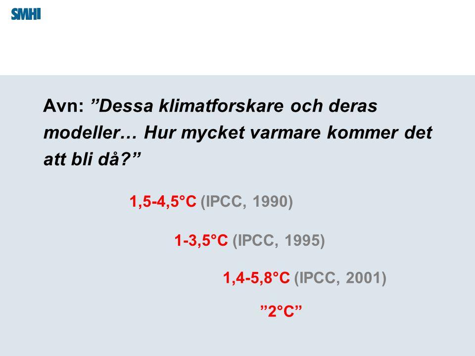 Avn: Dessa klimatforskare och deras modeller… Hur mycket varmare kommer det att bli då
