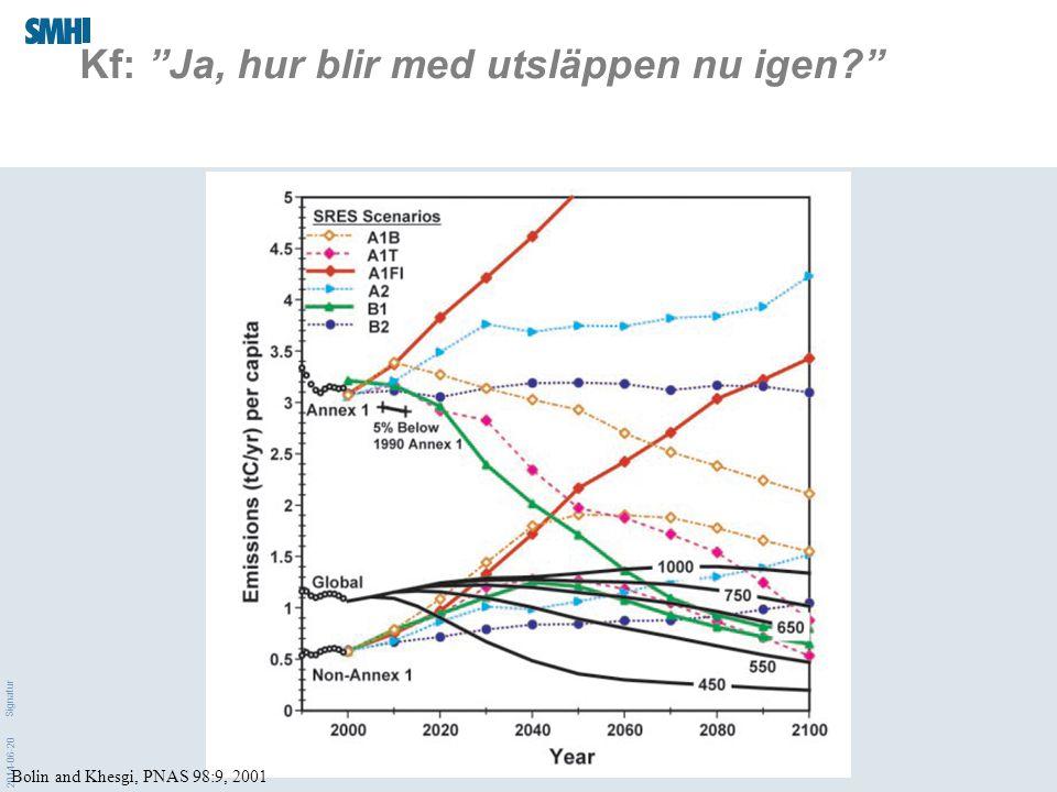 Kf: Ja, hur blir med utsläppen nu igen