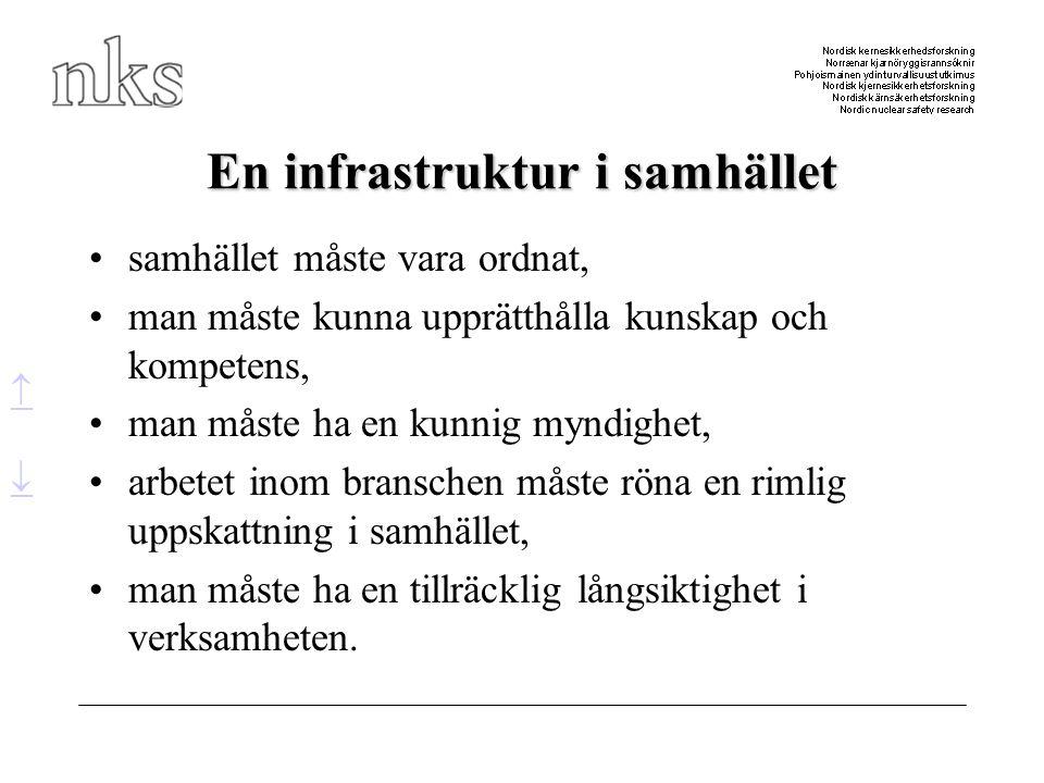 En infrastruktur i samhället
