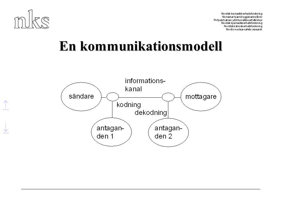 En kommunikationsmodell