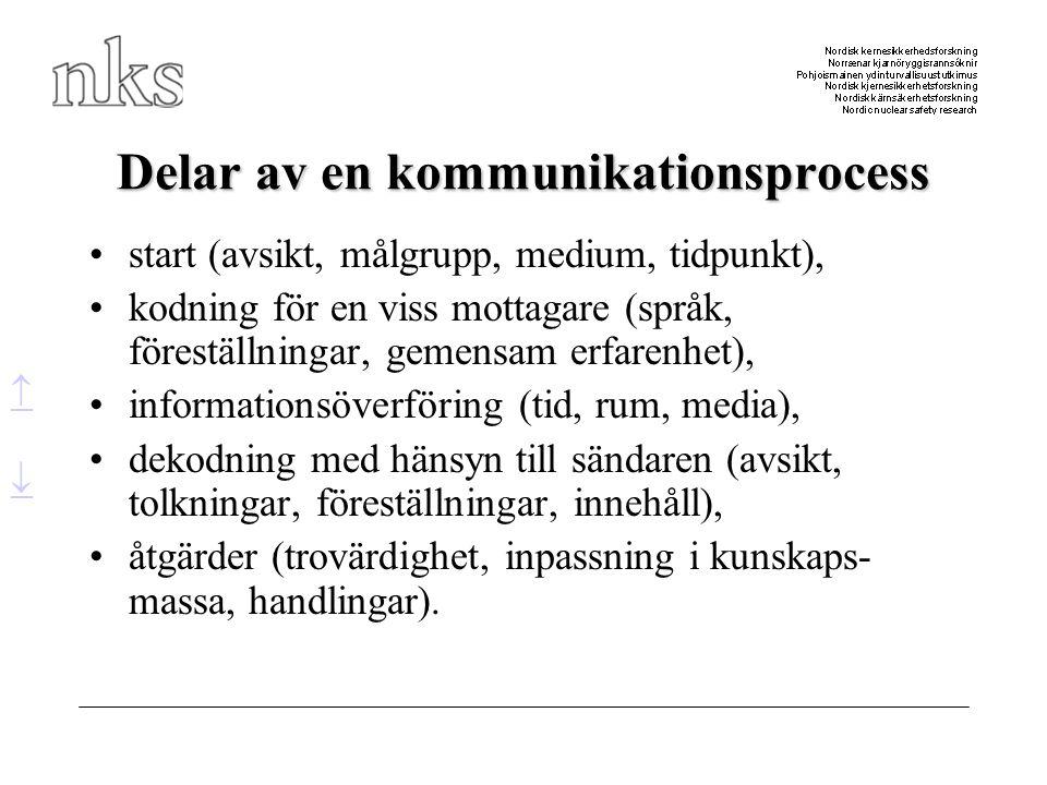 Delar av en kommunikationsprocess