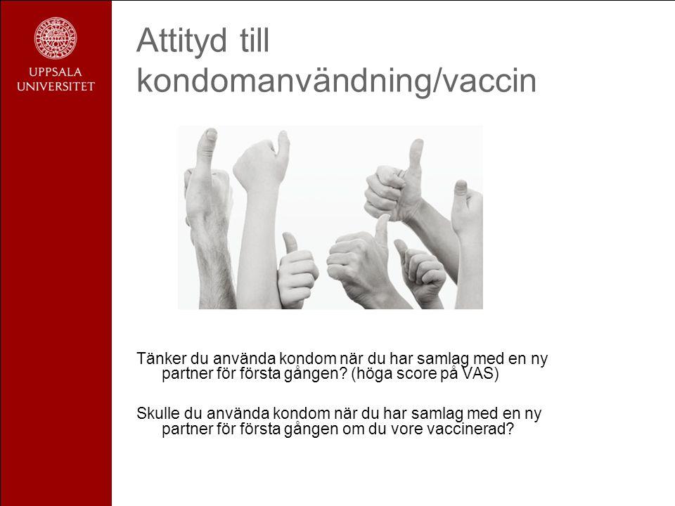 Attityd till kondomanvändning/vaccin