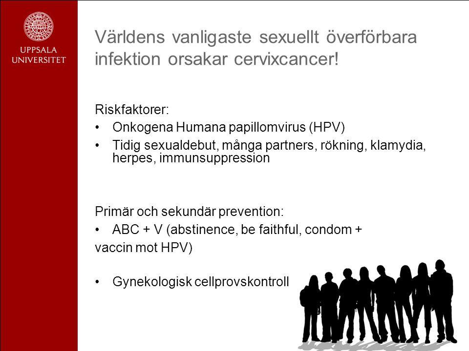 Världens vanligaste sexuellt överförbara infektion orsakar cervixcancer!
