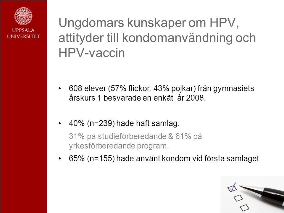 Ungdomars kunskaper om HPV, attityder till kondomanvändning och HPV-vaccin