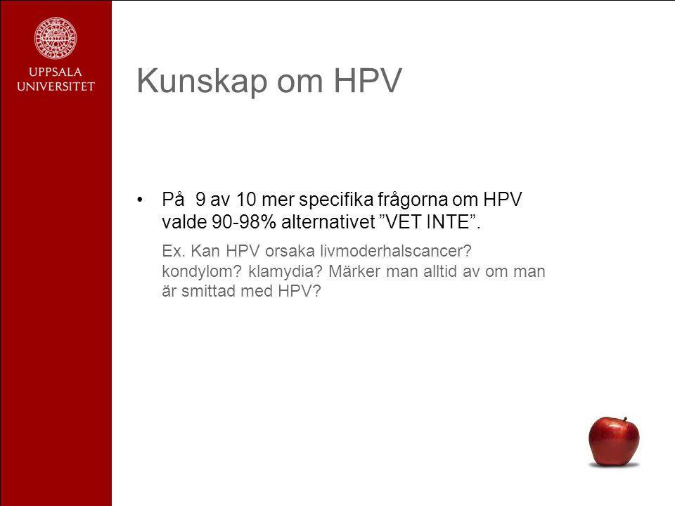 Kunskap om HPV På 9 av 10 mer specifika frågorna om HPV valde 90-98% alternativet VET INTE .