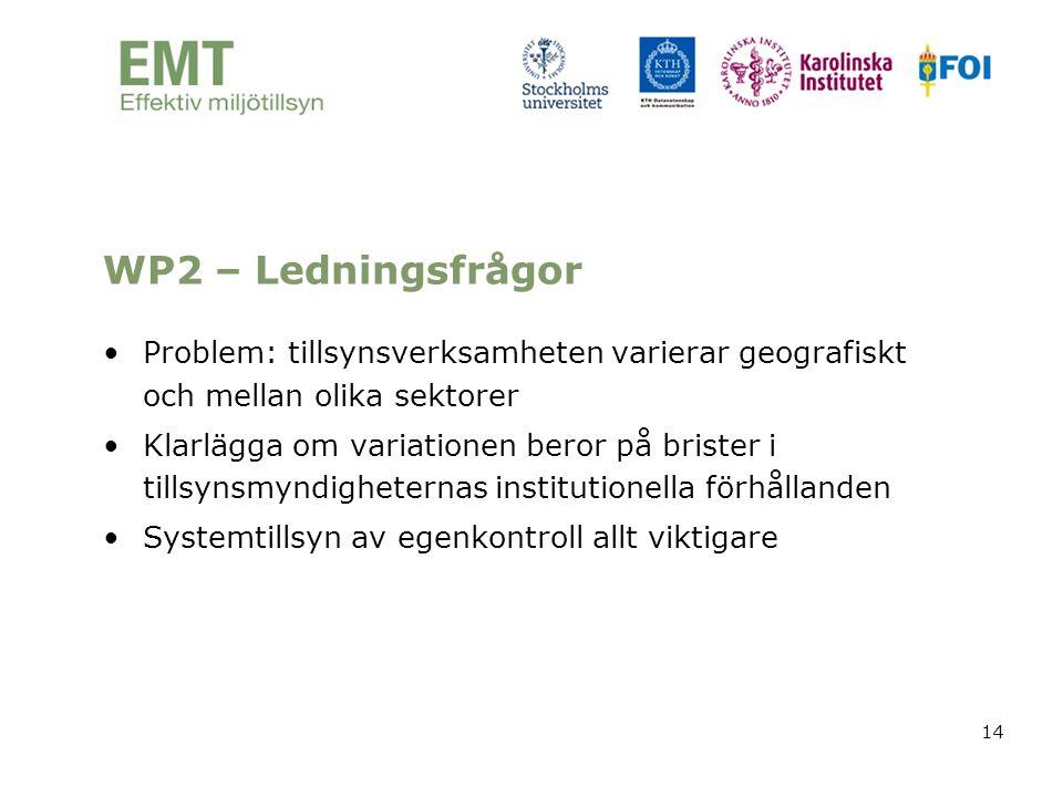 WP2 – Ledningsfrågor Problem: tillsynsverksamheten varierar geografiskt och mellan olika sektorer.