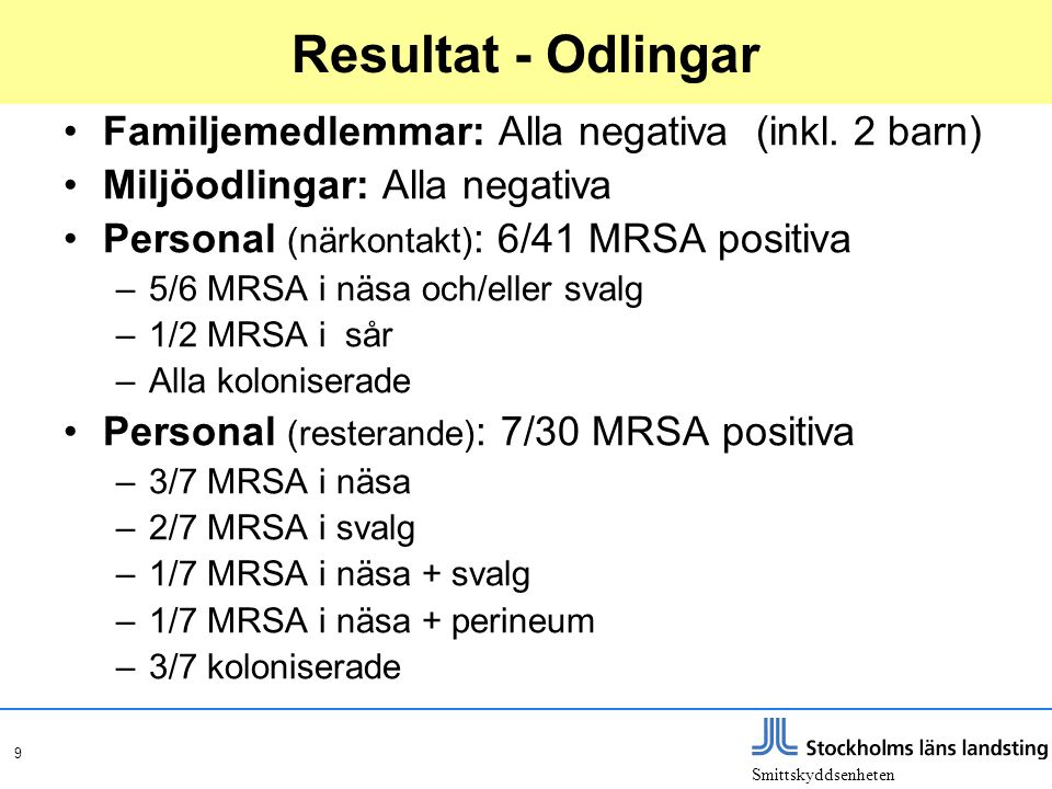 Resultat - Odlingar Familjemedlemmar: Alla negativa (inkl. 2 barn)
