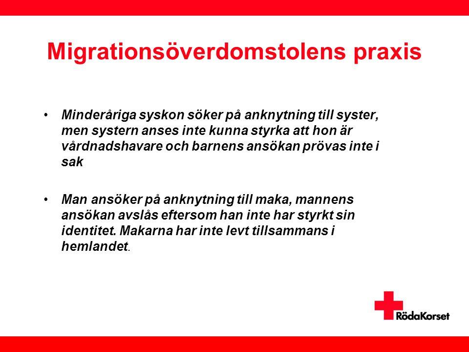 Migrationsöverdomstolens praxis