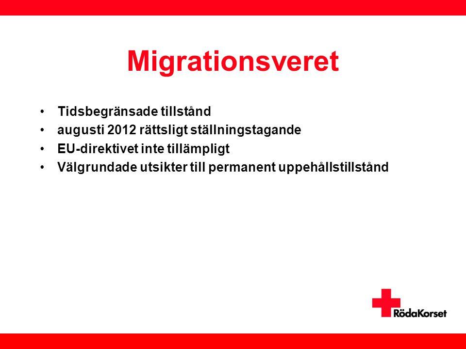 Migrationsveret Tidsbegränsade tillstånd