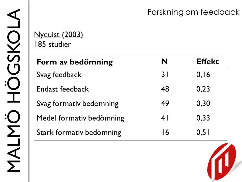 Forskning om feedback Nyquist (2003) 185 studier. Form av bedömning. N. Effekt. Svag feedback.