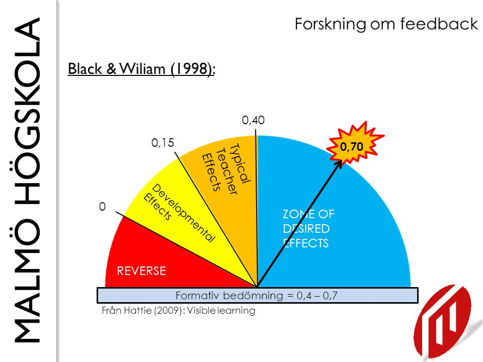 Forskning om feedback Black & Wiliam (1998): 0,40 0,15 0,70 Typical