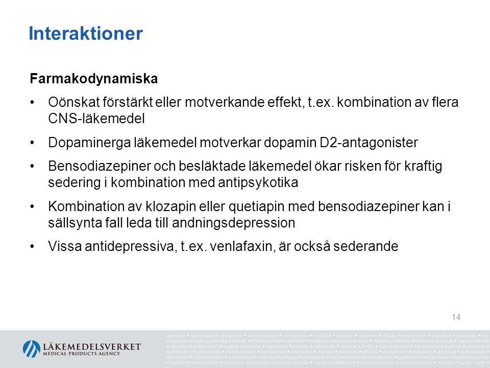 Interaktioner Farmakodynamiska