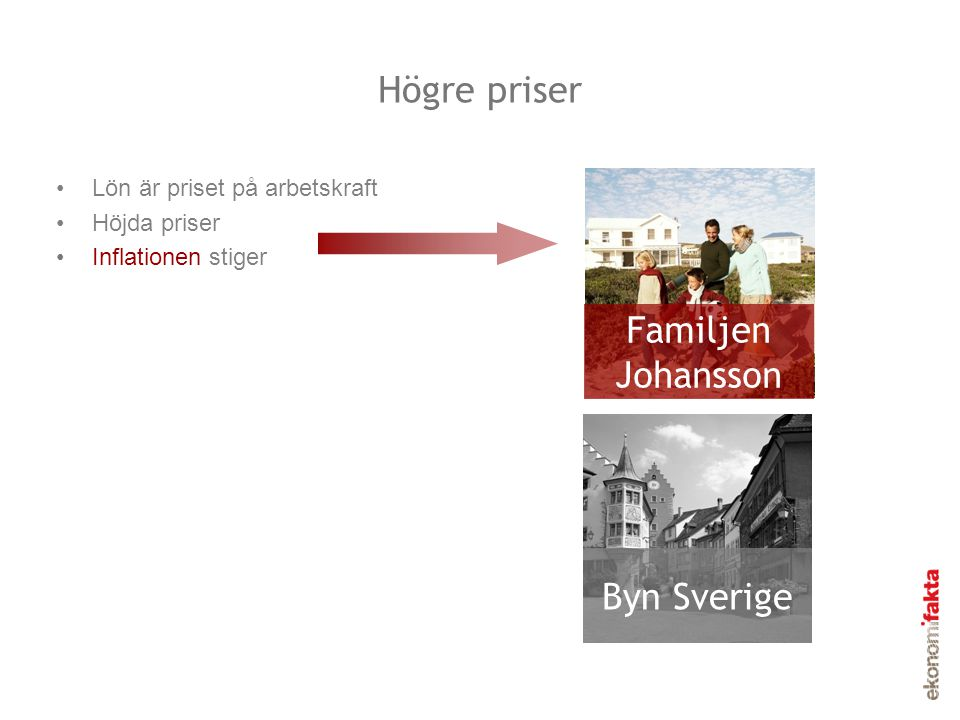 Högre priser Familjen Johansson Byn Sverige